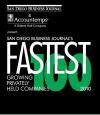 Fastest-100